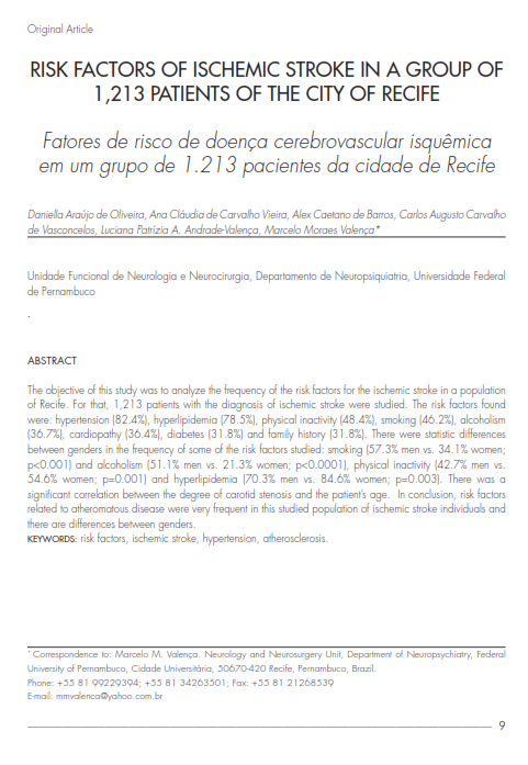 Cover of Risk factors of ischemic stroke in a group of 1,213 patients of the city of Recife